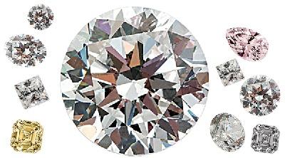 clarity of diamonds